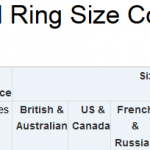 International Ring Size Conversion Chart