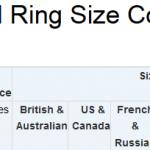 International Ring Size Conversion Chart