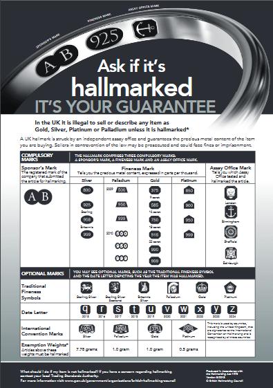 hallmark notice